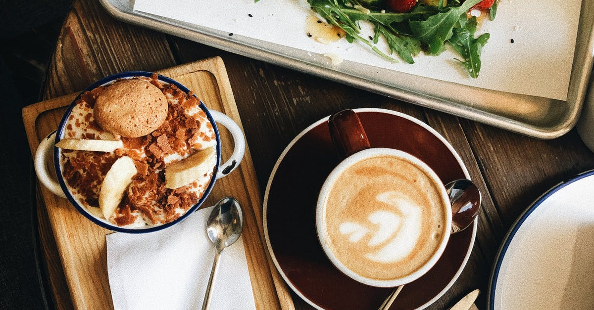A plate of food and a cup of coffee